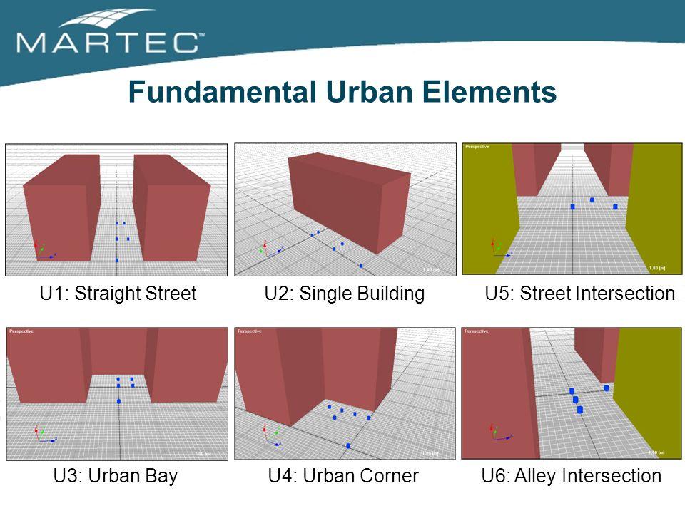 Fundamental Urban Elements U1: Straight Street U3: Urban BayU4: Urban Corner U2: Single BuildingU5: Street Intersection U6: Alley Intersection