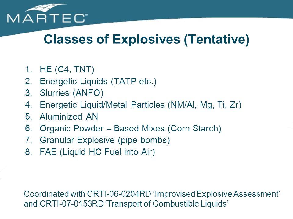Classes of Explosives (Tentative) 1.HE (C4, TNT) 2.Energetic Liquids (TATP etc.) 3.Slurries (ANFO) 4.Energetic Liquid/Metal Particles (NM/Al, Mg, Ti,