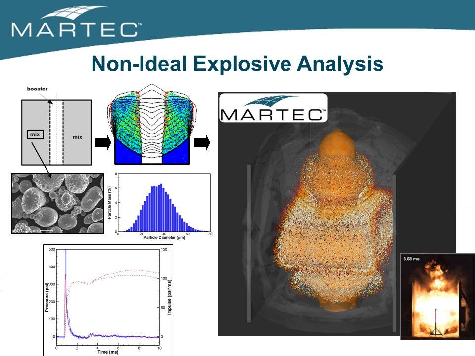 Non-Ideal Explosive Analysis