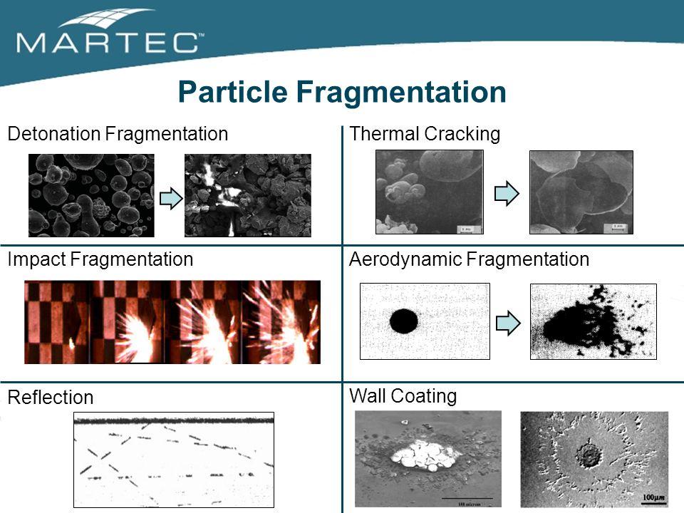 Particle Fragmentation Detonation Fragmentation Impact Fragmentation Reflection Thermal Cracking Aerodynamic Fragmentation Wall Coating