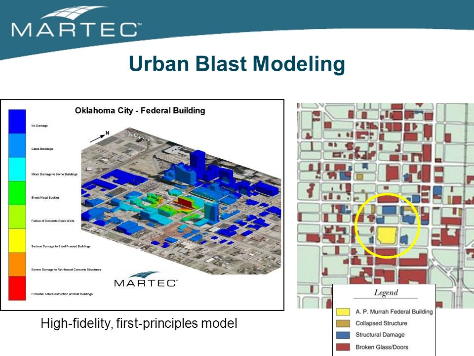 Urban Blast Modeling High-fidelity, first-principles model