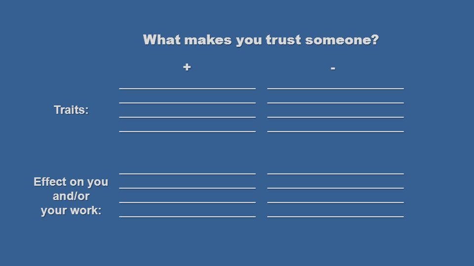 _____________________ _____________________ _____________________ _____________________ _____________________ _____________________ _____________________ _____________________ _____________________ _____________________ _____________________ _____________________ _____________________ _____________________ Effect on you and/or your work: Traits: What makes you trust someone.