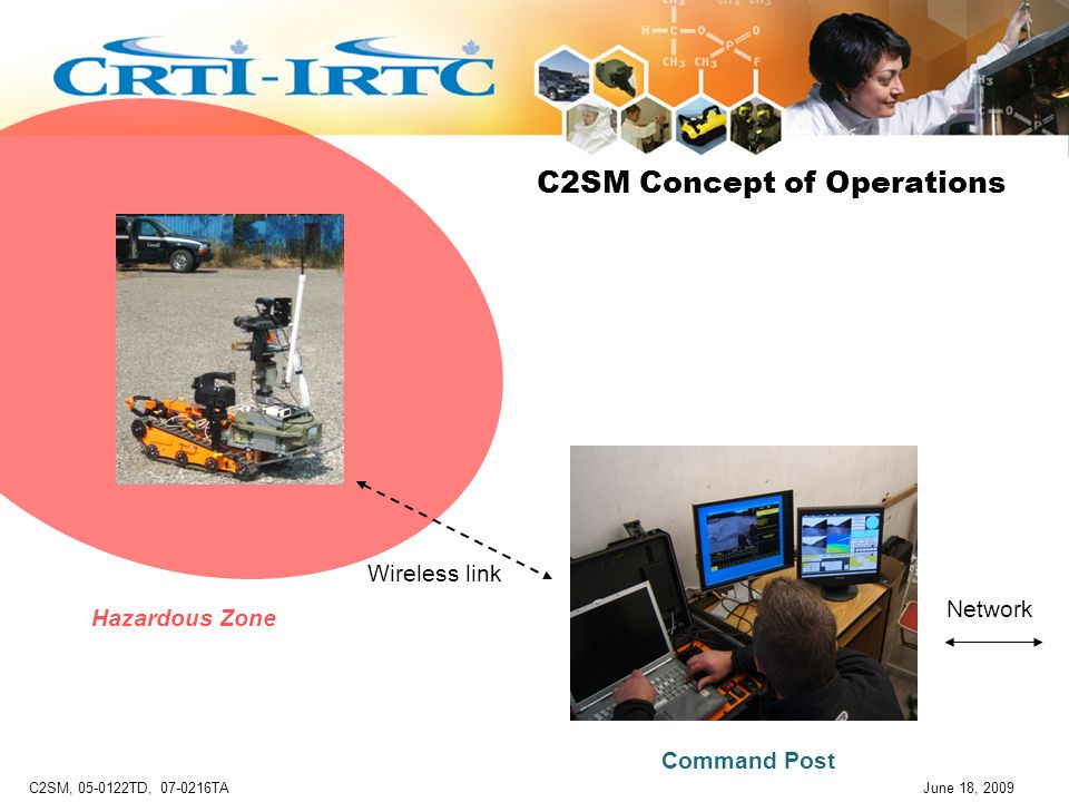 C2SM, 05-0122TD, 07-0216TAJune 18, 2009 C2SM Concept of Operations Command Post Hazardous Zone Wireless link Network