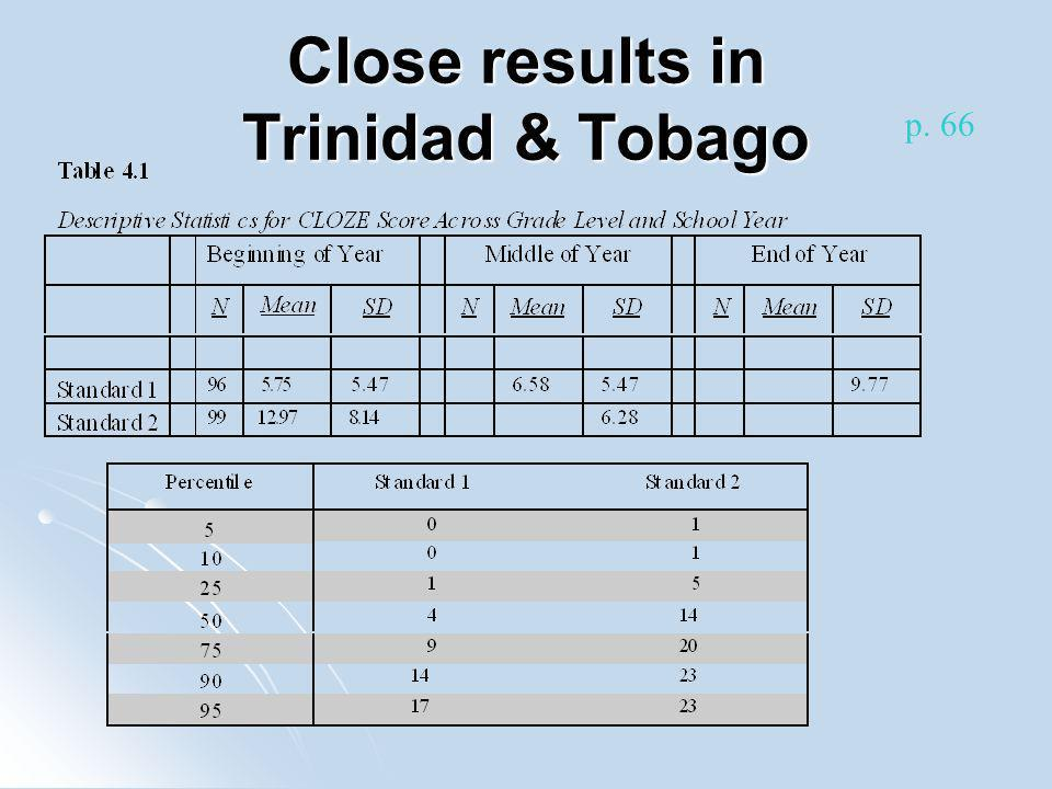 Close results in Trinidad & Tobago p. 66