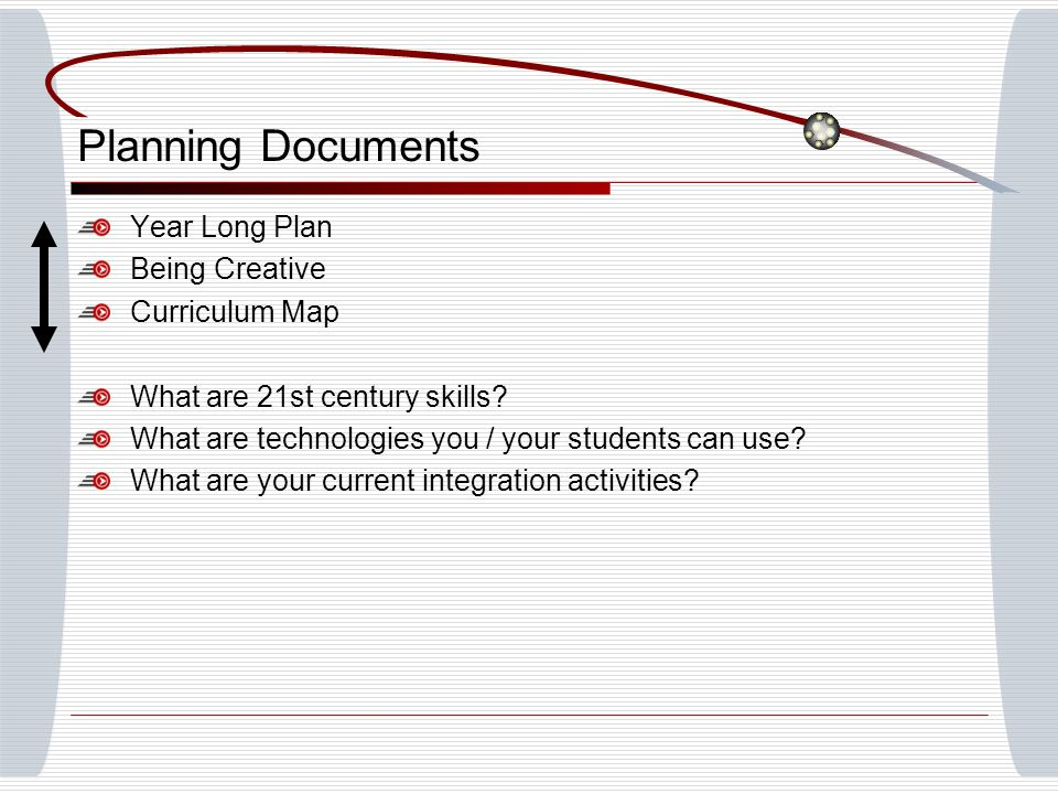 Planning Documents Year Long Plan Being Creative Curriculum Map What are 21st century skills.