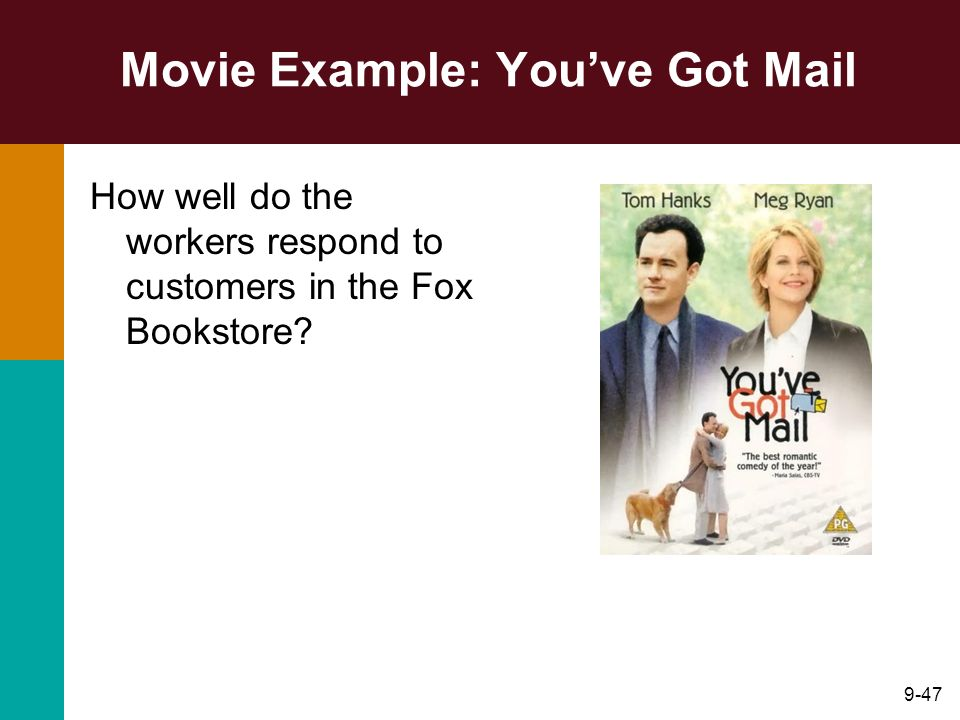 9-47 Movie Example: Youve Got Mail How well do the workers respond to customers in the Fox Bookstore?