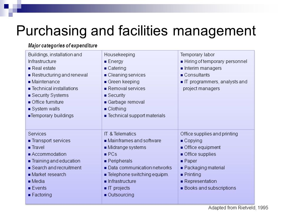 Purchasing and facility management The service sector is changing from a traditional and local arena to an international arena.