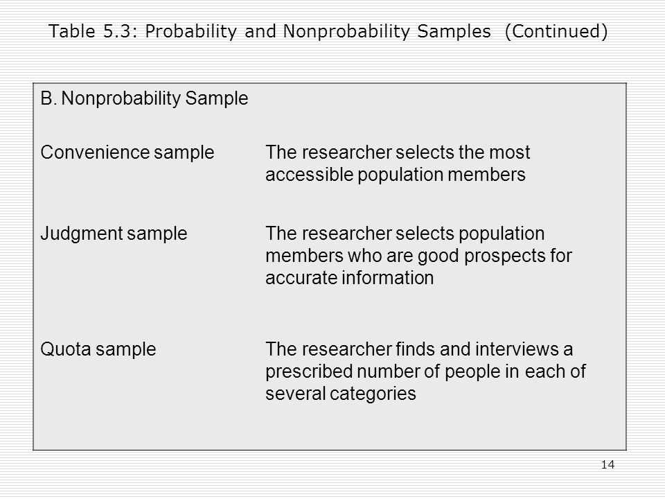 14 B.Nonprobability Sample Convenience sampleThe researcher selects the most accessible population members Judgment sampleThe researcher selects popul