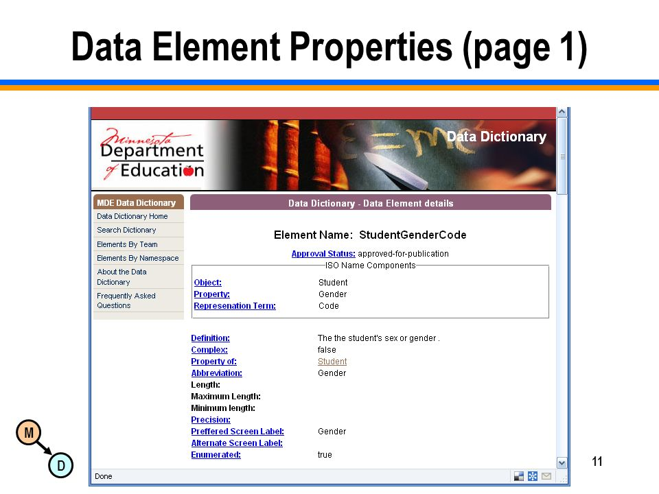 M D Copyright 2008 Dan McCreary & Associates11 Data Element Properties (page 1)
