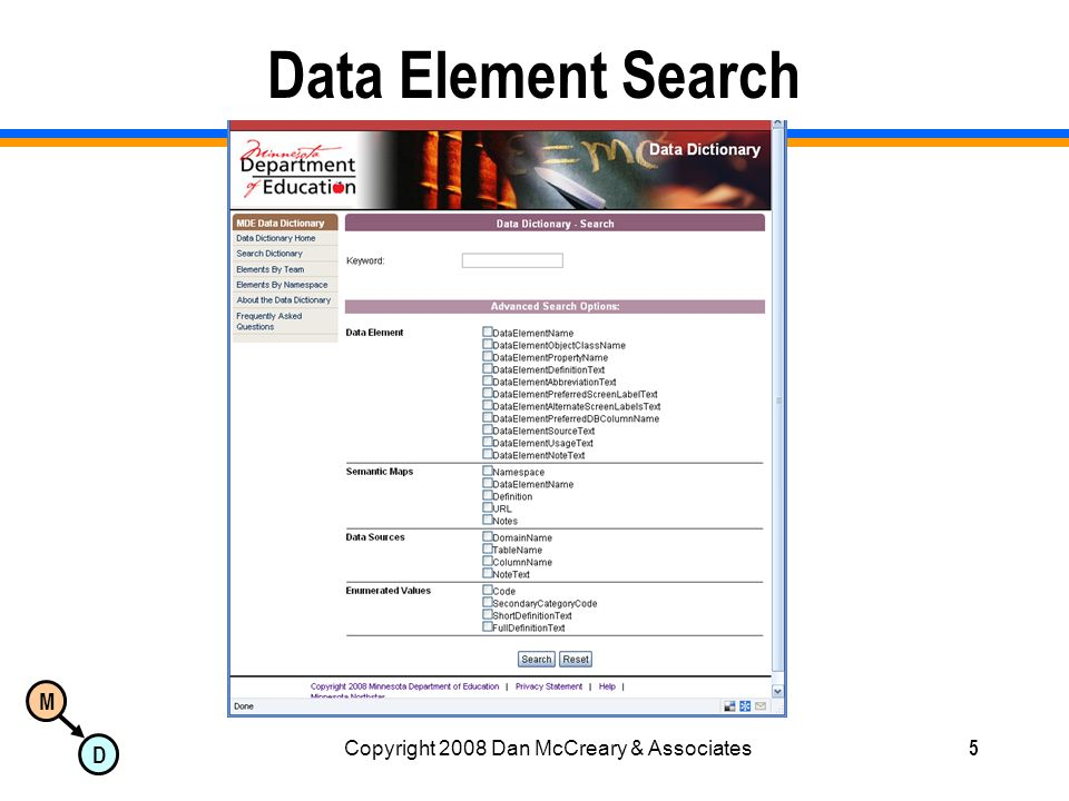 M D Copyright 2008 Dan McCreary & Associates5 Data Element Search