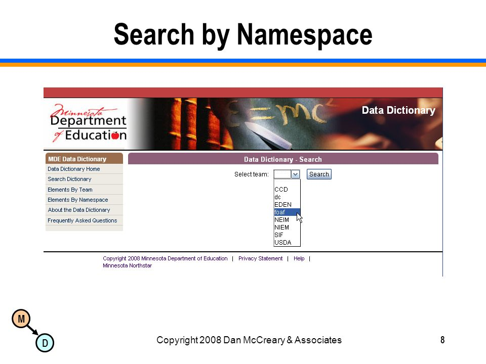 M D Copyright 2008 Dan McCreary & Associates8 Search by Namespace