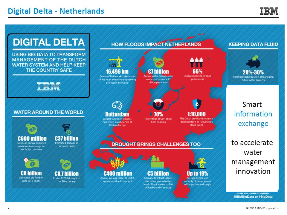 © 2013 IBM Corporation 7 Digital Delta - Netherlands Smart information exchange to accelerate water management innovation
