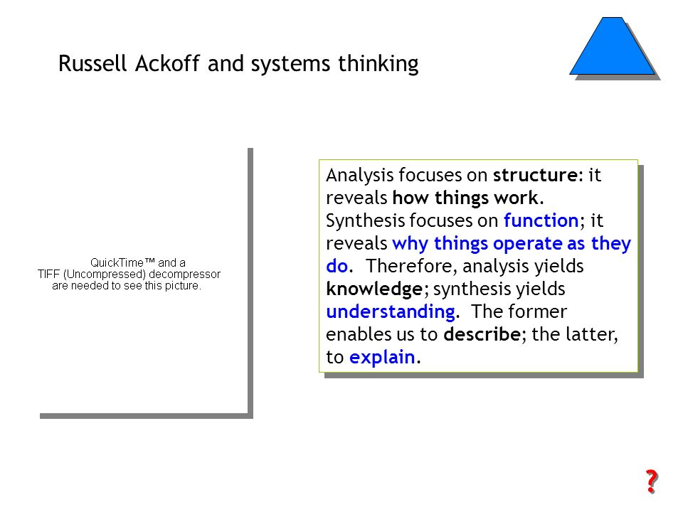 Russell Ackoff and systems thinking Analysis focuses on structure: it reveals how things work. Synthesis focuses on function; it reveals why things op