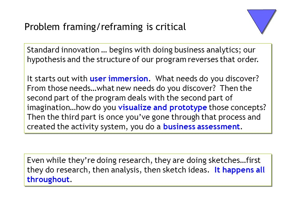 Problem framing/reframing is critical Standard innovation … begins with doing business analytics; our hypothesis and the structure of our program reve