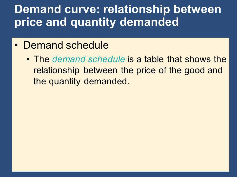 Demand curve: relationship between price and quantity demanded Demand schedule The demand schedule is a table that shows the relationship between the