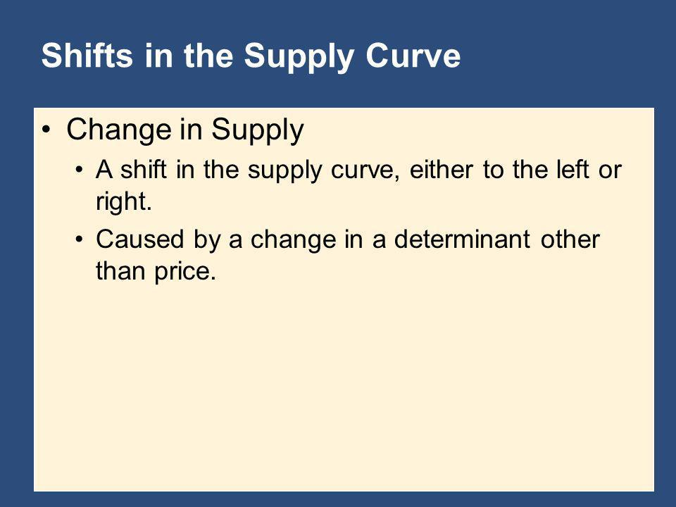 Shifts in the Supply Curve Change in Supply A shift in the supply curve, either to the left or right. Caused by a change in a determinant other than p