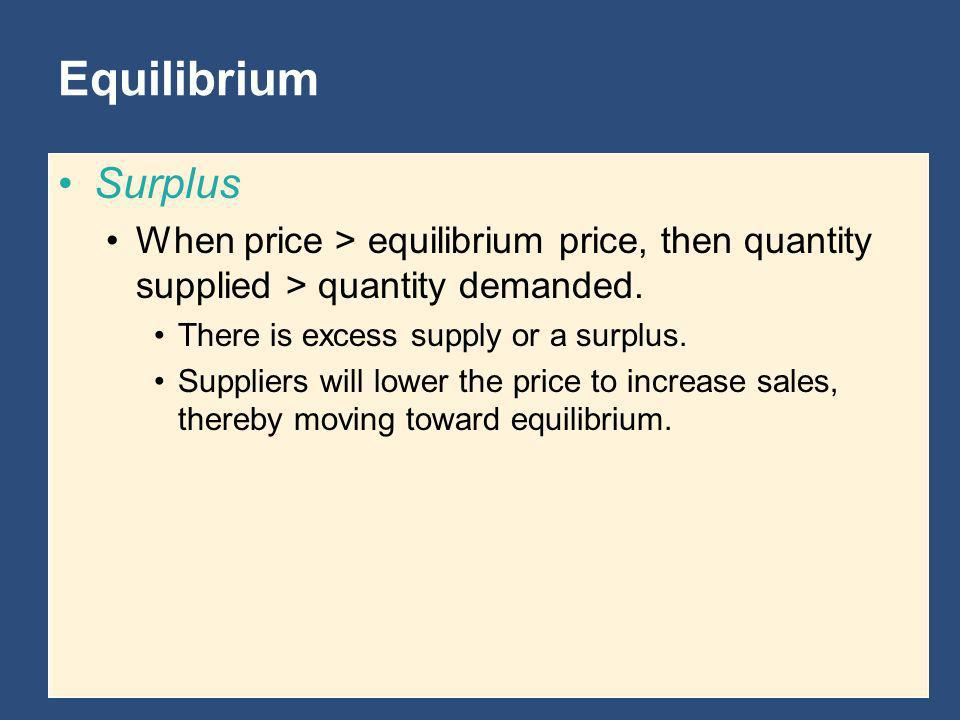 Equilibrium Surplus When price > equilibrium price, then quantity supplied > quantity demanded. There is excess supply or a surplus. Suppliers will lo