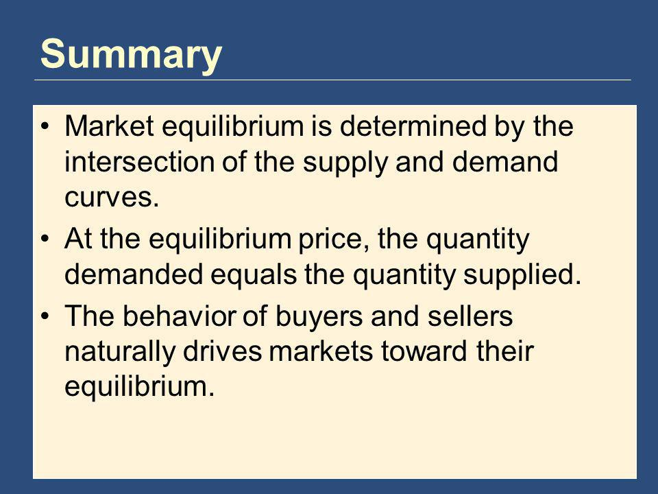 Summary Market equilibrium is determined by the intersection of the supply and demand curves. At the equilibrium price, the quantity demanded equals t