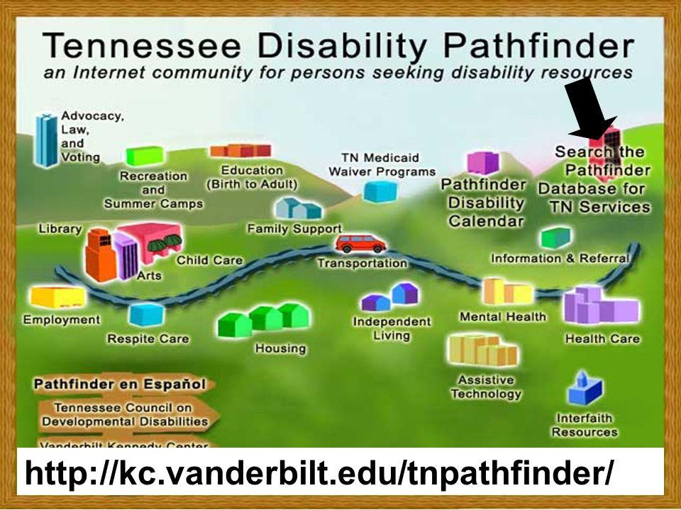 118 Community Involvement Options & Resources Volunteer organizations Political organizations Church organizations Neighborhood organizations YMCA/YWC