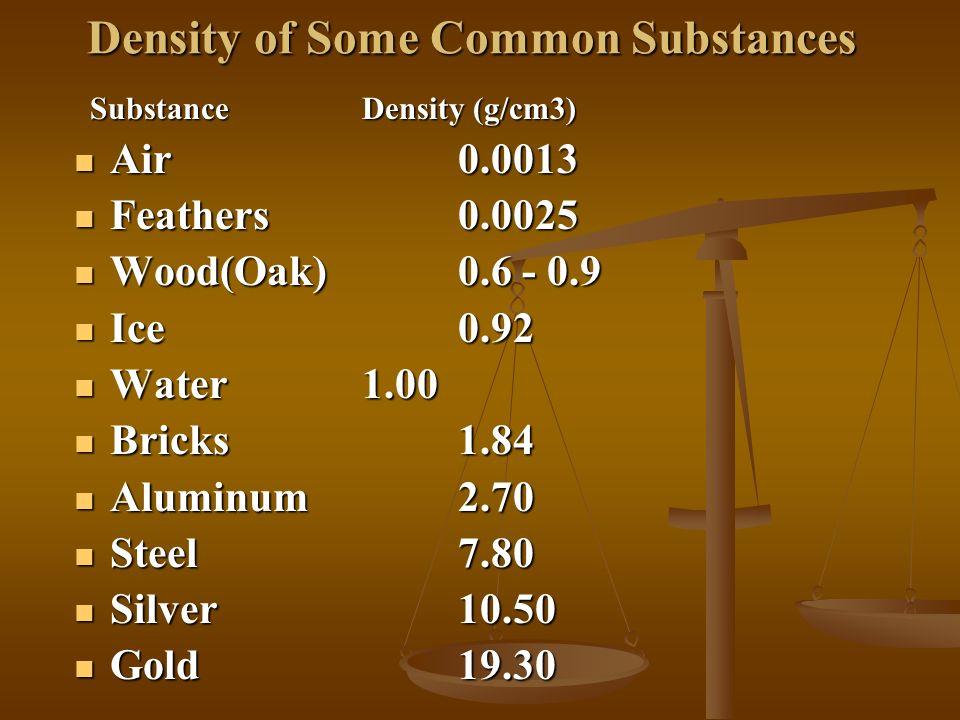 Density of Some Common Substances SubstanceDensity (g/cm3) SubstanceDensity (g/cm3) Air0.0013 Air0.0013 Feathers0.0025 Feathers0.0025 Wood(Oak)0.6 - 0