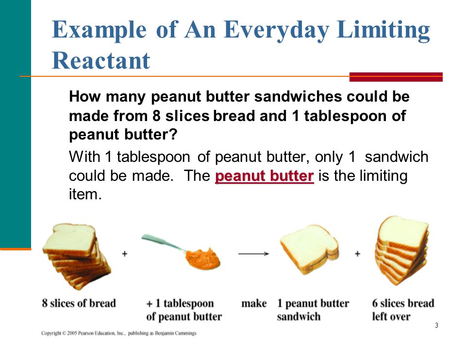 13 Example of An Everyday Limiting Reactant How many peanut butter sandwiches could be made from 8 slices bread and 1 tablespoon of peanut butter.