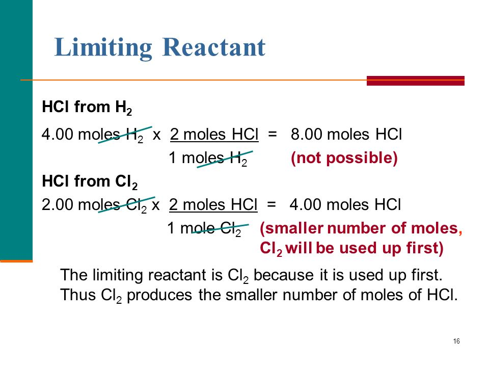 16 Limiting Reactant HCl from H 2 4.00 moles H 2 x 2 moles HCl = 8.00 moles HCl 1 moles H 2 (not possible) HCl from Cl 2 2.00 moles Cl 2 x 2 moles HCl = 4.00 moles HCl 1 mole Cl 2 (smaller number of moles, Cl 2 will be used up first) The limiting reactant is Cl 2 because it is used up first.