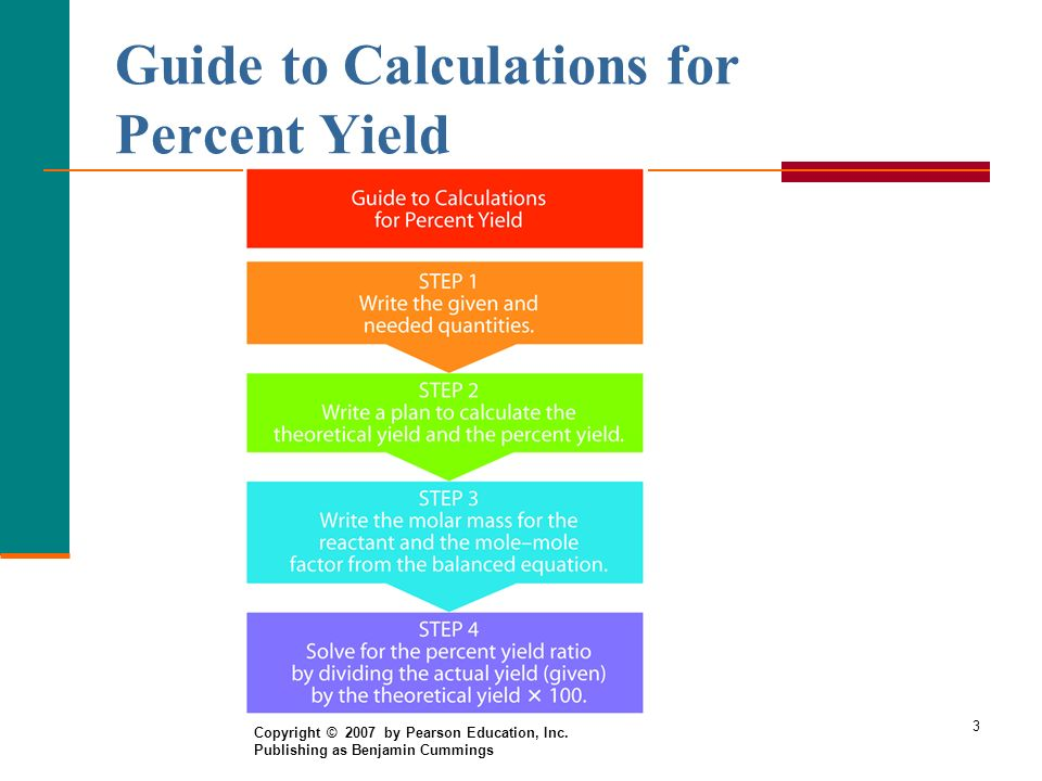 3 Guide to Calculations for Percent Yield Copyright © 2007 by Pearson Education, Inc.