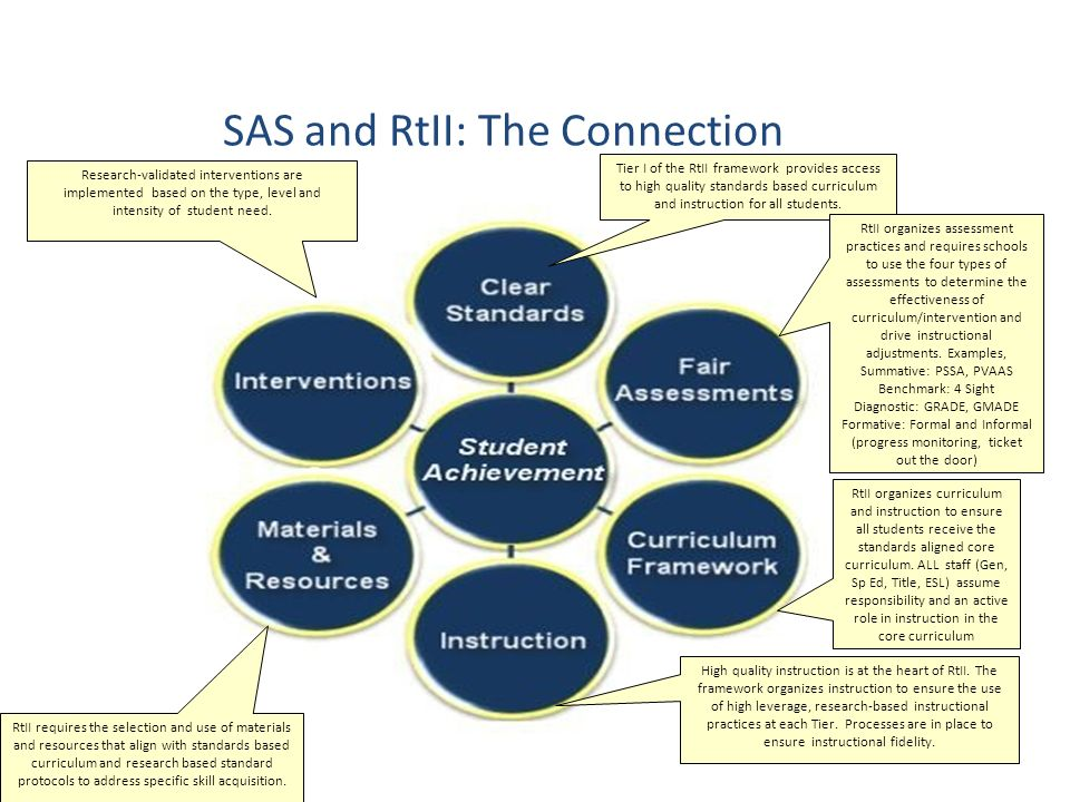 Tier I of the RtII framework provides access to high quality standards based curriculum and instruction for all students.