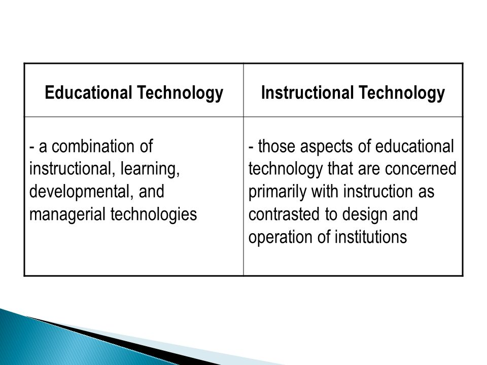 Educational TechnologyInstructional Technology - a combination of instructional, learning, developmental, and managerial technologies - those aspects