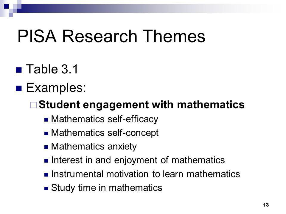 13 PISA Research Themes Table 3.1 Examples: Student engagement with mathematics Mathematics self-efficacy Mathematics self-concept Mathematics anxiety
