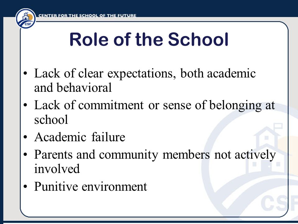 Role of the School Lack of clear expectations, both academic and behavioral Lack of commitment or sense of belonging at school Academic failure Parent