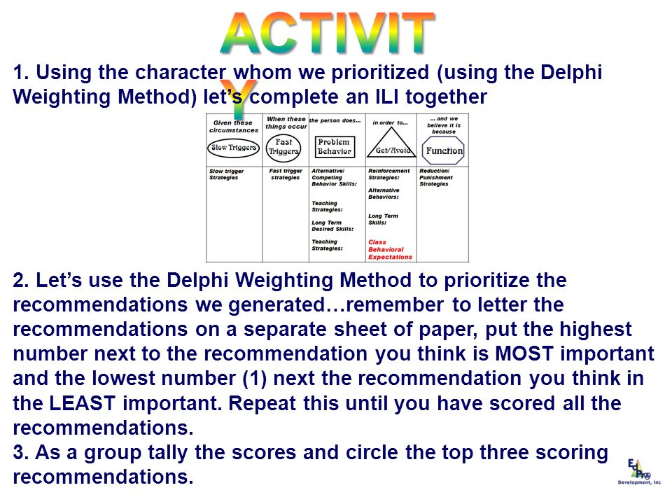 1. Using the character whom we prioritized (using the Delphi Weighting Method) lets complete an ILI together 2. Lets use the Delphi Weighting Method t