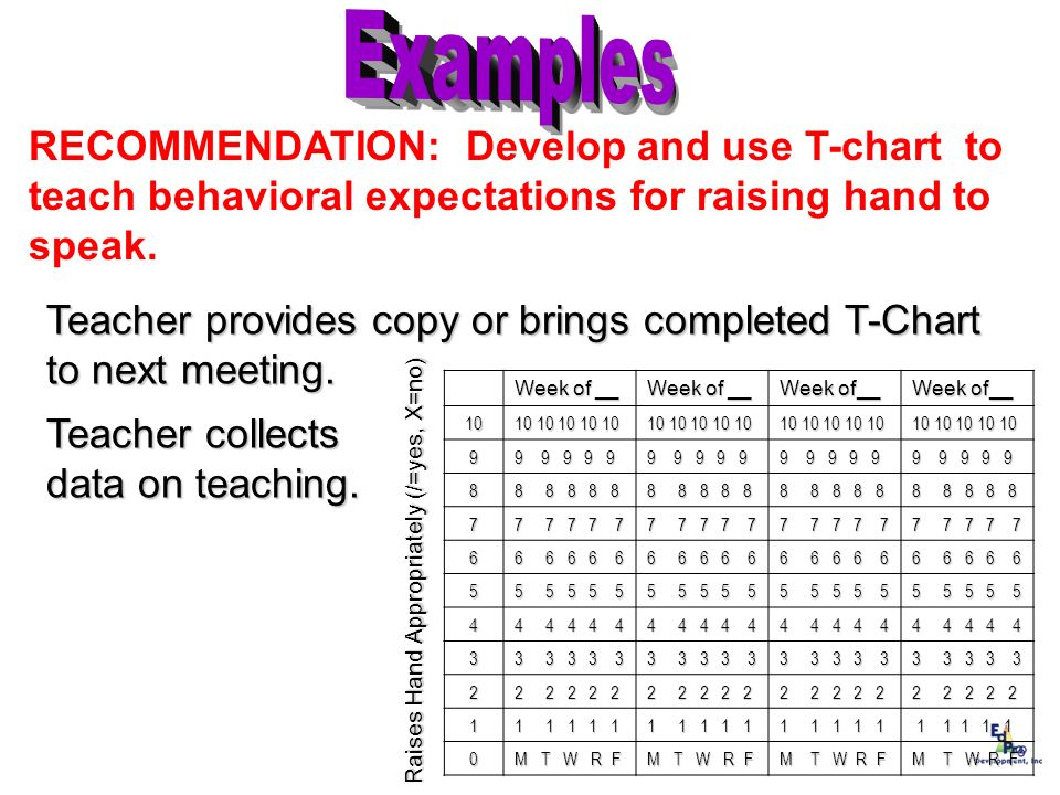 RECOMMENDATION: Develop and use T-chart to teach behavioral expectations for raising hand to speak. Teacher provides copy or brings completed T-Chart