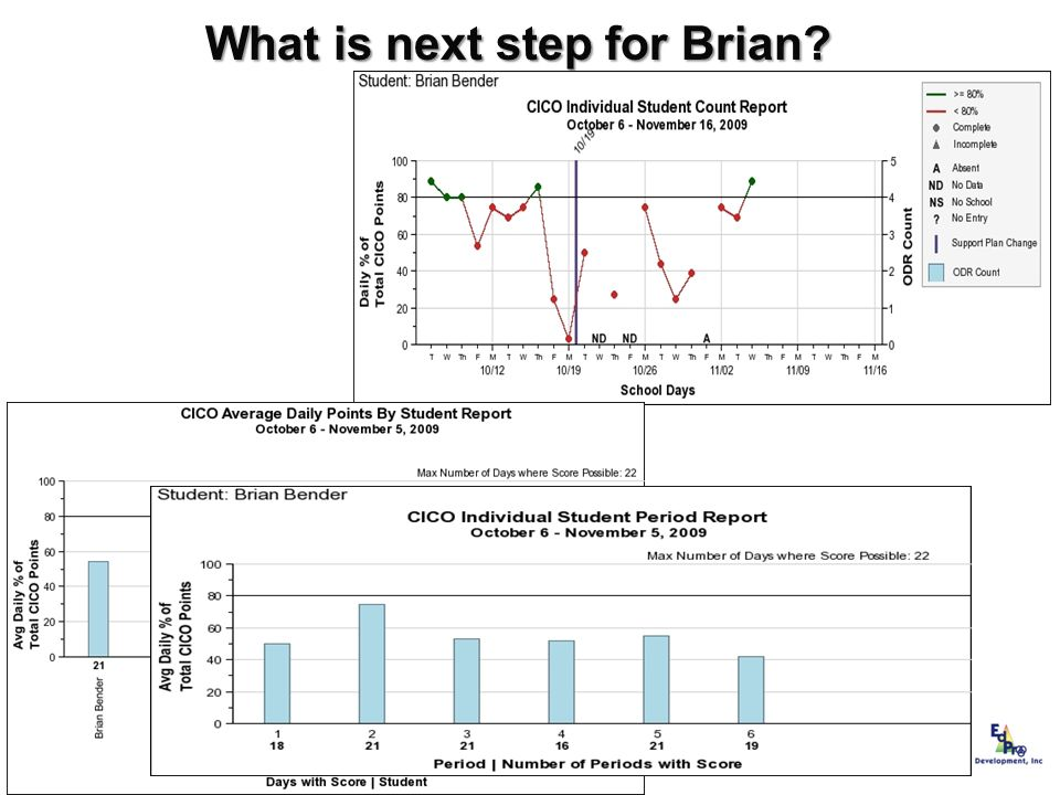 What is next step for Brian?