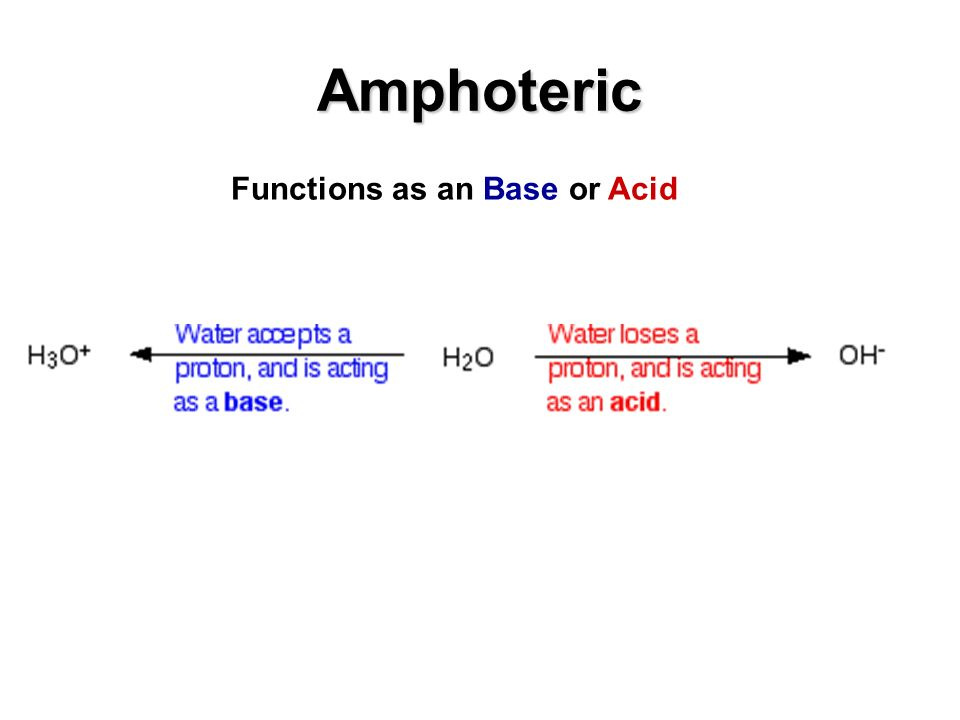 Amphoteric Functions as an Base or Acid