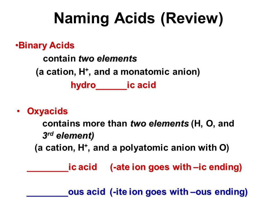 Naming Acids (Review) OxyacidsOxyacids two elements contains more than two elements (H, O, and 3 rd element) (a cation, H +, and a polyatomic anion wi