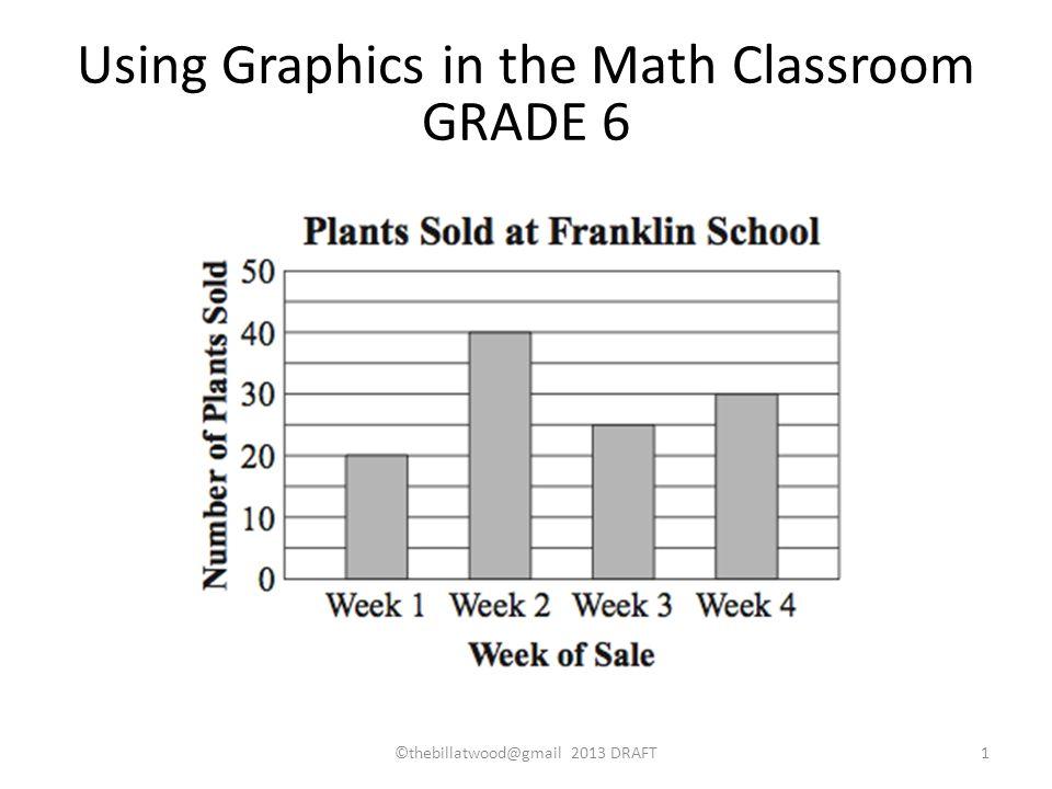 Key Graphics from Grade 6 ©thebillatwood@gmail 2013 DRAFT32