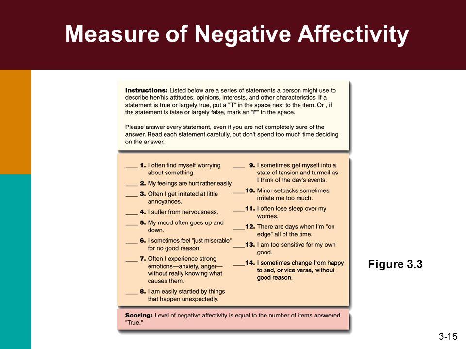 3-15 Measure of Negative Affectivity Figure 3.3