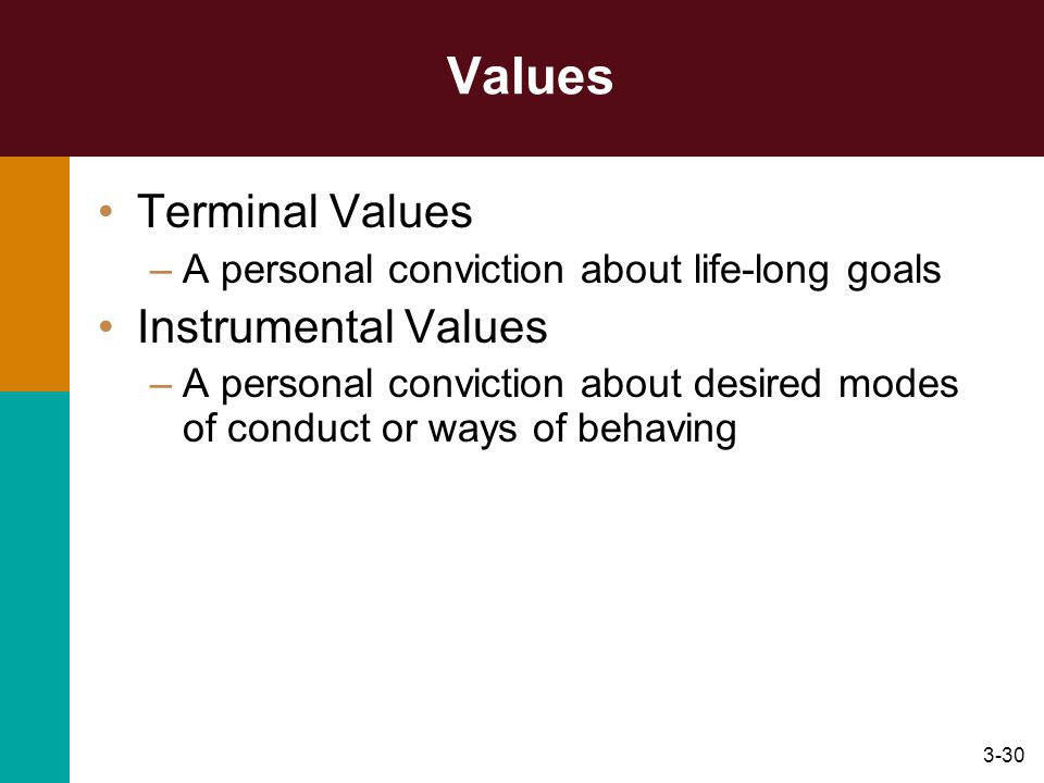 3-30 Values Terminal Values –A personal conviction about life-long goals Instrumental Values –A personal conviction about desired modes of conduct or