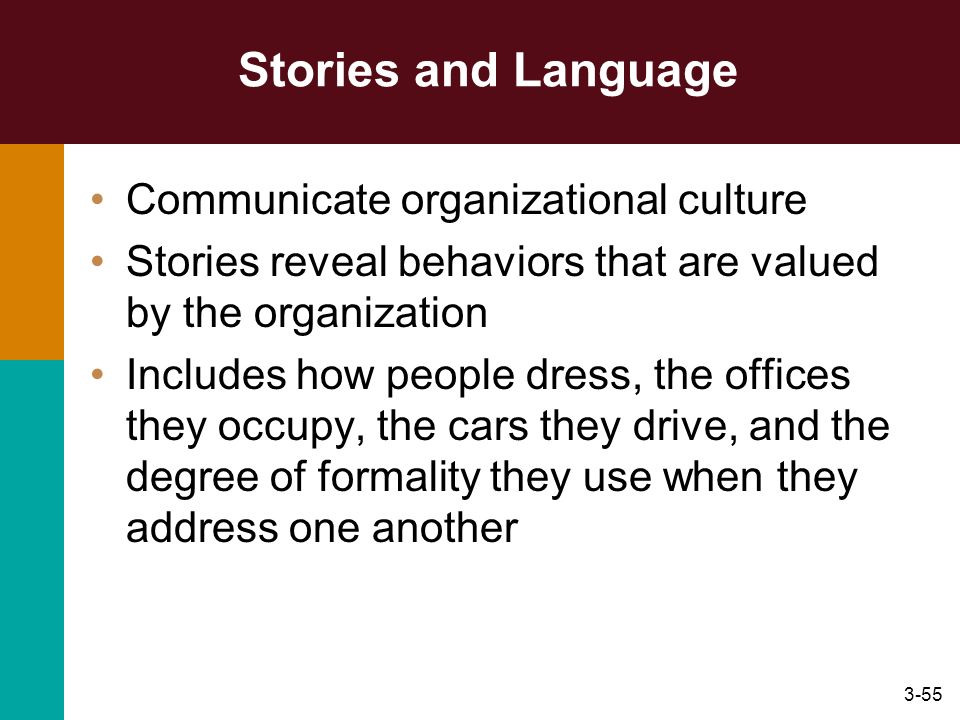 3-55 Stories and Language Communicate organizational culture Stories reveal behaviors that are valued by the organization Includes how people dress, t