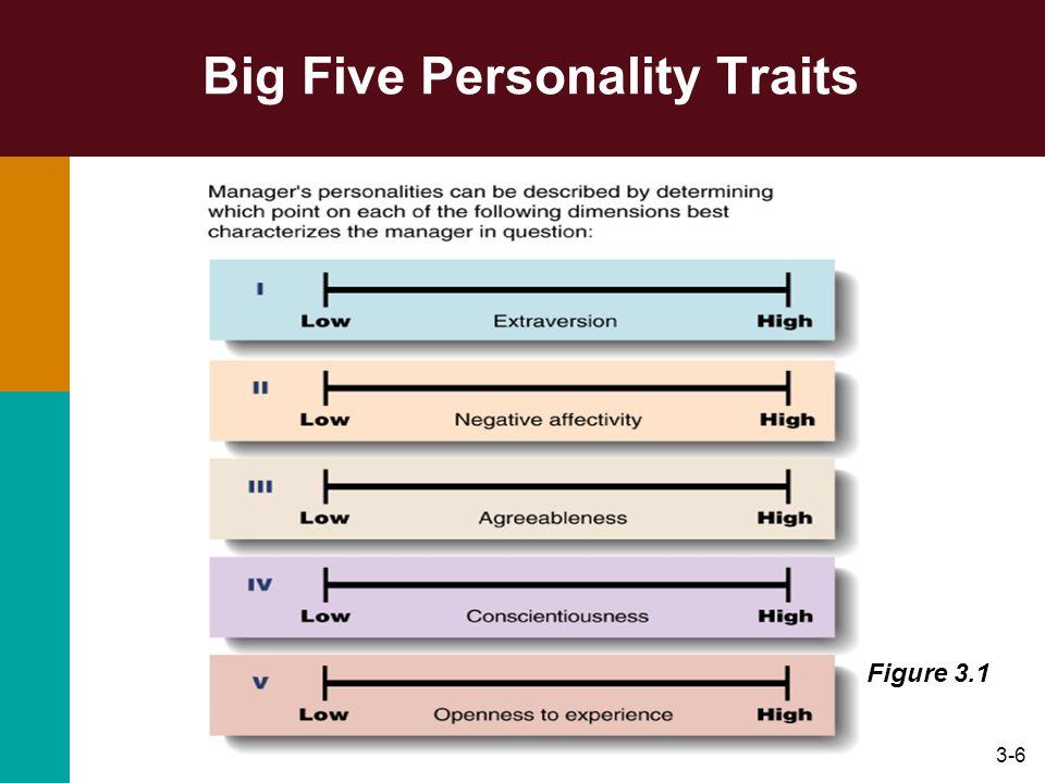 3-6 Big Five Personality Traits Figure 3.1