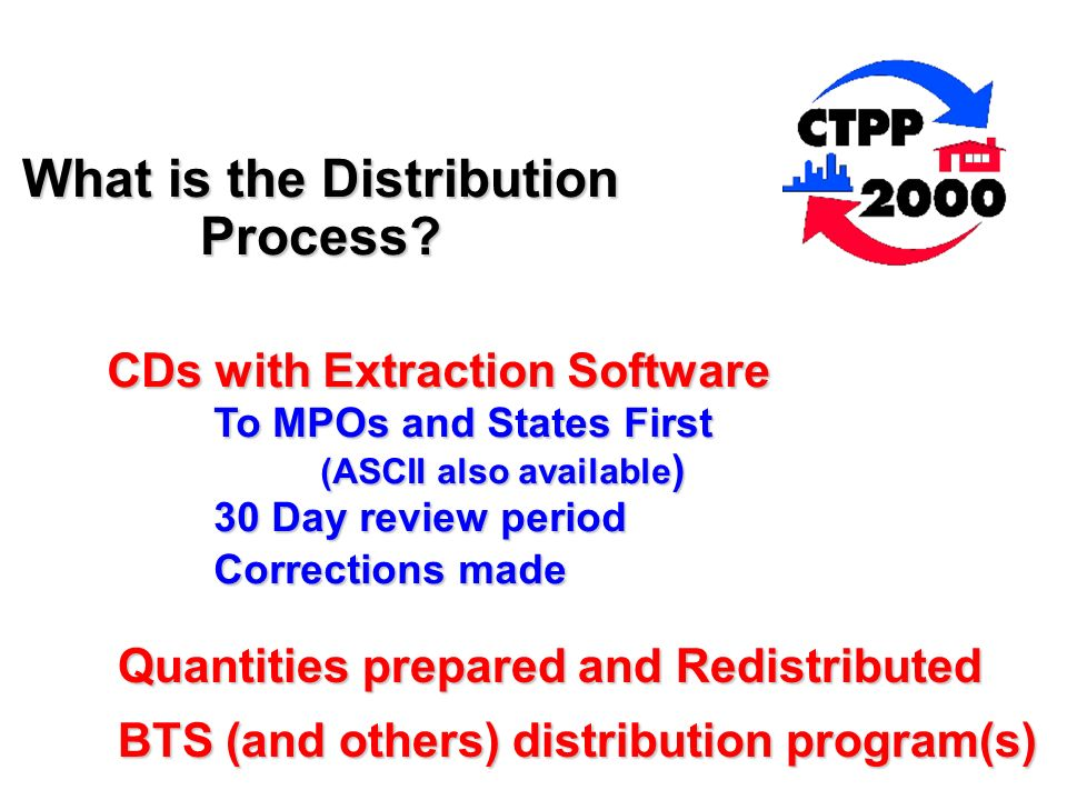 What is the Distribution Process.