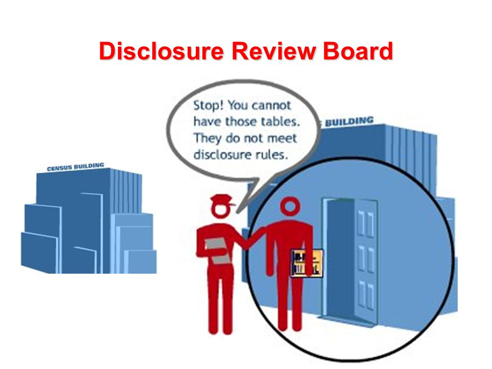 Disclosure Review Board