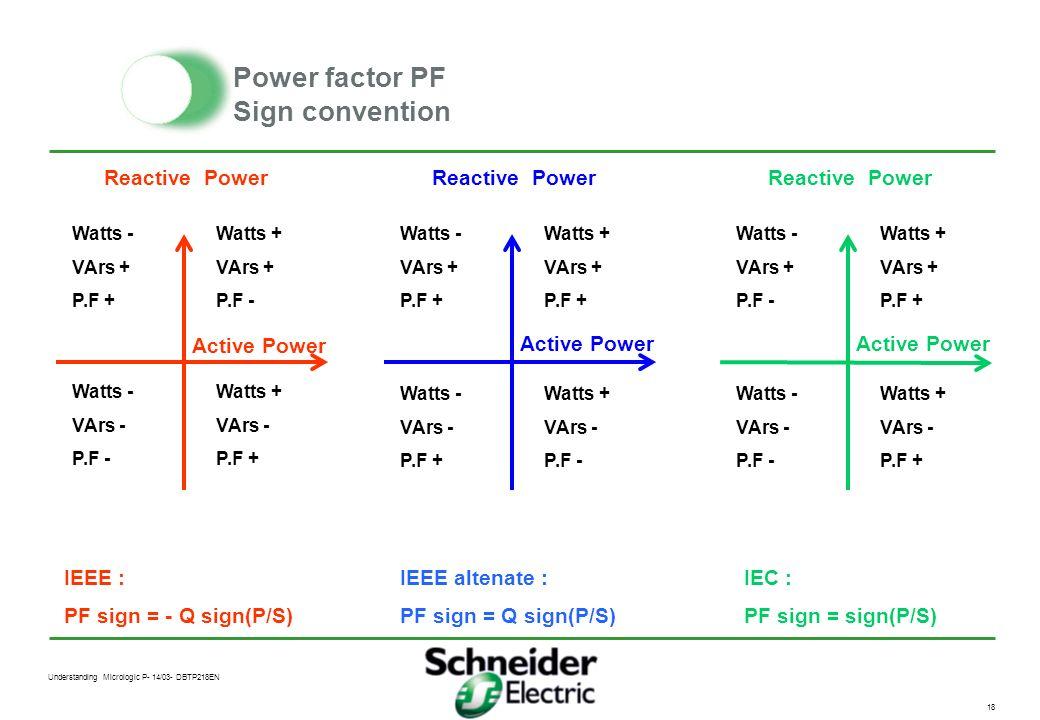 Understanding Micrologic P- 14/03- DBTP218EN 17 Power factor PF Power factor PF = P/S P: active power S: apparent power Nota : cos ф= P1/S1 P1 : Funda