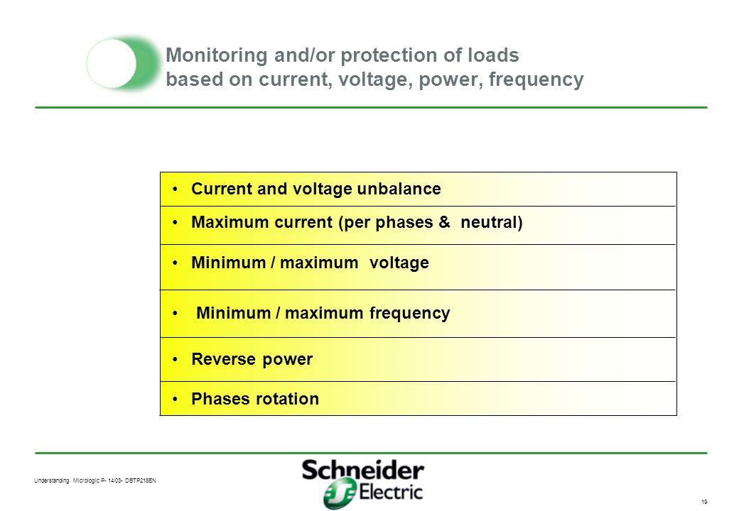 Understanding Micrologic P- 14/03- DBTP218EN 18 Power factor PF Sign convention Active Power Reactive Power Watts + VArs + P.F - Watts + VArs - P.F +