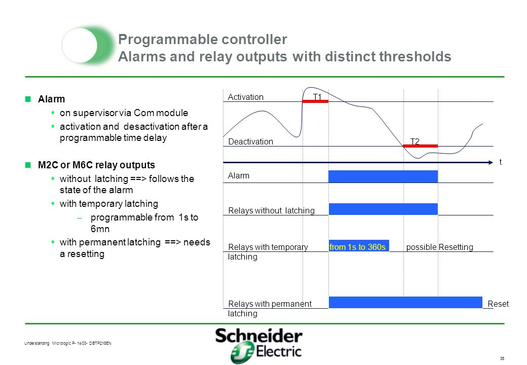 Understanding Micrologic P- 14/03- DBTP218EN 35 Load shedding and reconnection based on power Application Ensure the continuity of service of priority