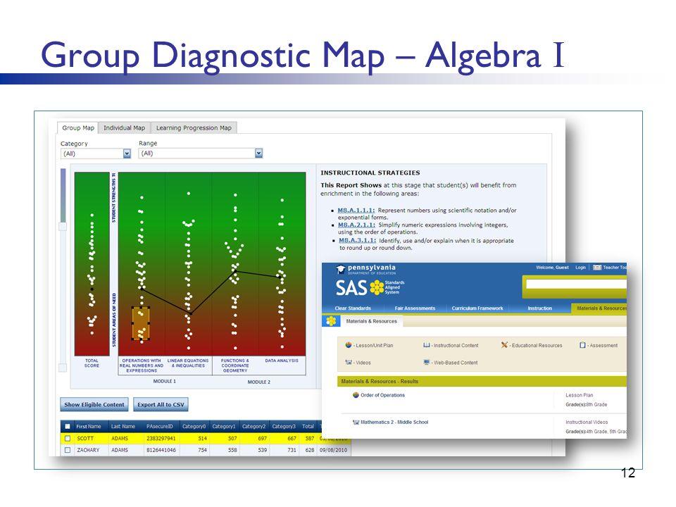 Group Diagnostic Map – Algebra I 12