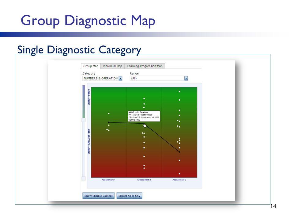 Group Diagnostic Map Single Diagnostic Category 14