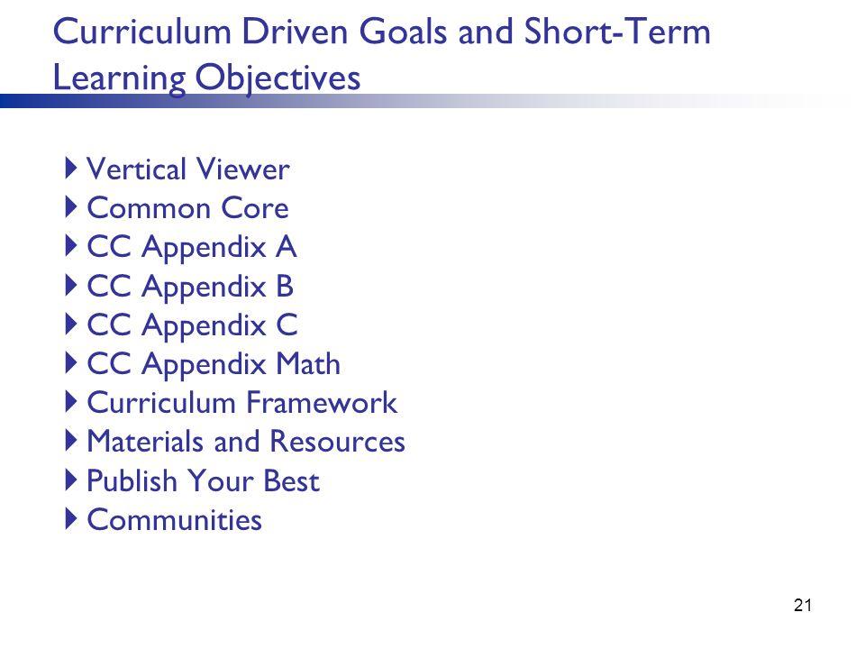 Vertical Viewer Common Core CC Appendix A CC Appendix B CC Appendix C CC Appendix Math Curriculum Framework Materials and Resources Publish Your Best