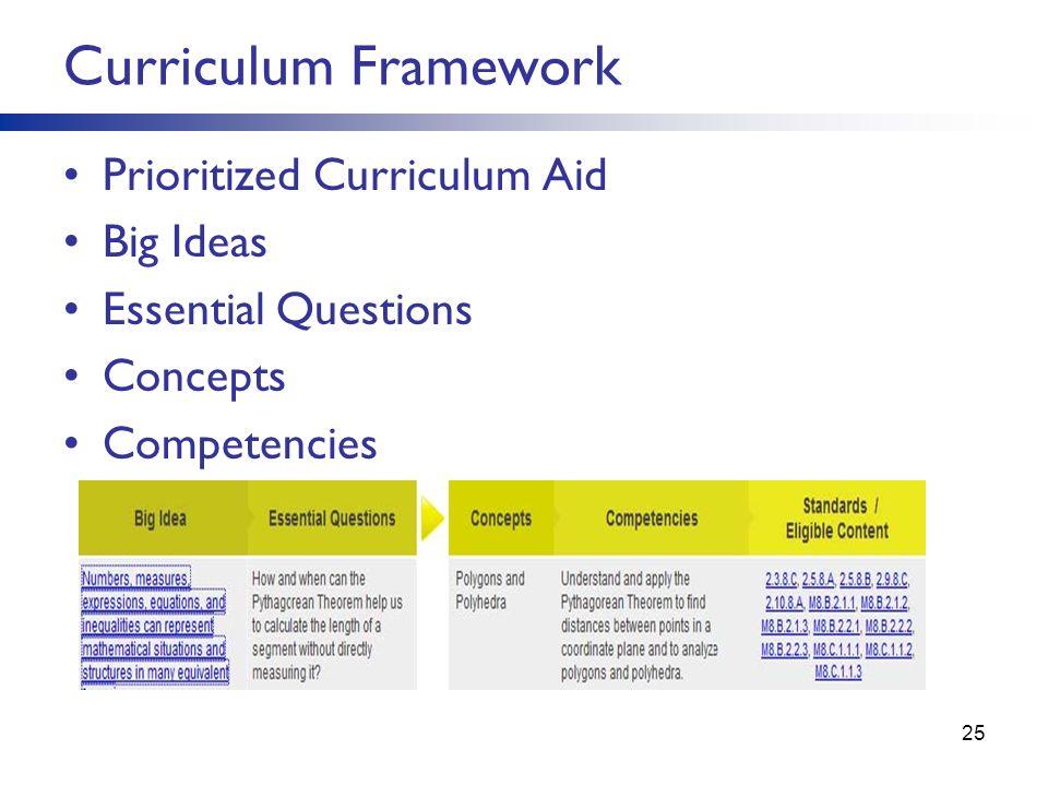 Prioritized Curriculum Aid Big Ideas Essential Questions Concepts Competencies Curriculum Framework 25